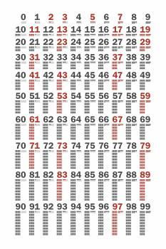 100 Hundred Chart