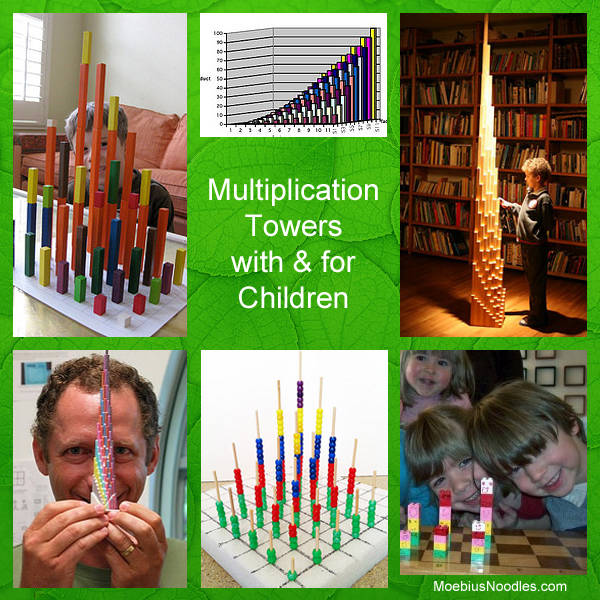 Multiplication Towers