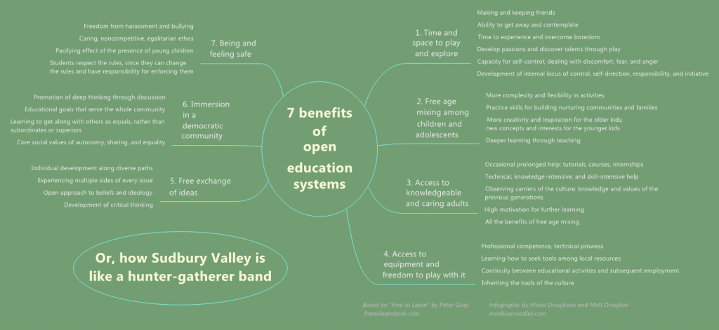 7BenefitsOfOpenEducation