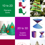 Math goggles: dimensions of holiday crafts