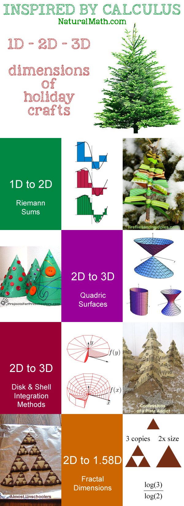 1D2D3D NaturalMath holidays