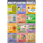 Multiplication Models poster