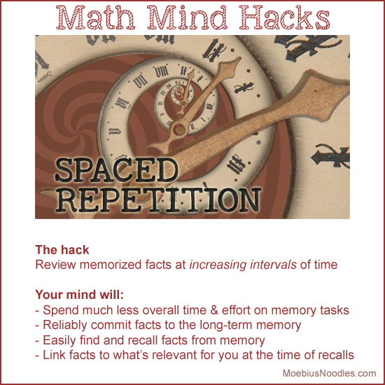 Spaced repetition