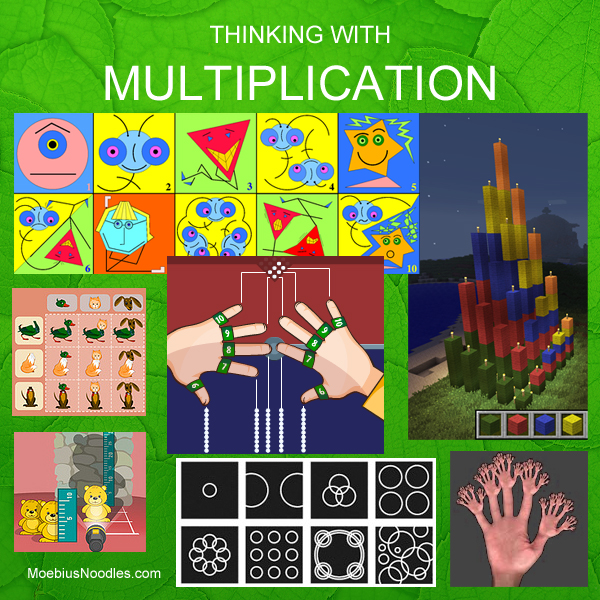ThinkingWithMultiplication