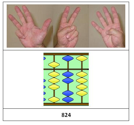 Finger Soroban 824