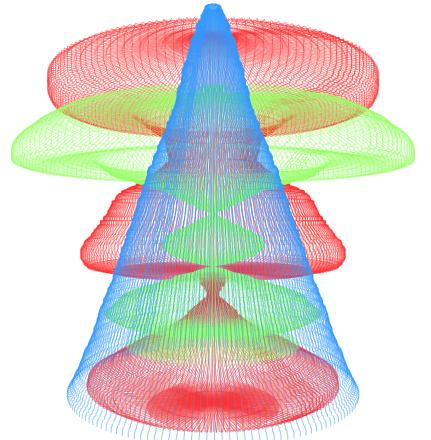 String Spin