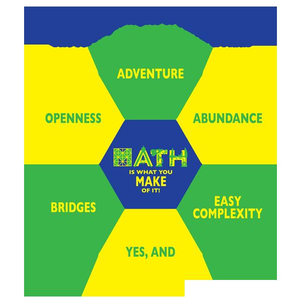 Seven principles of Natural Math