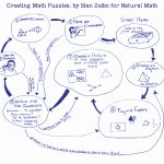August 17&18 puzzle-making masterclass and August 8 virtual camps for children