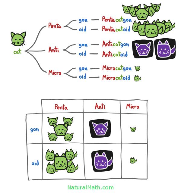 MathLexicon NaturalMath