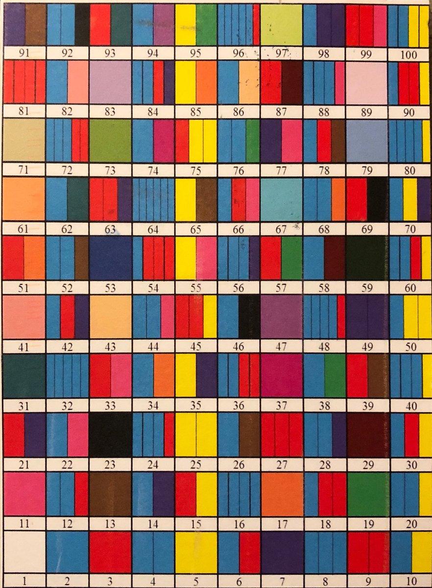 Sondra Eklund color bar post card